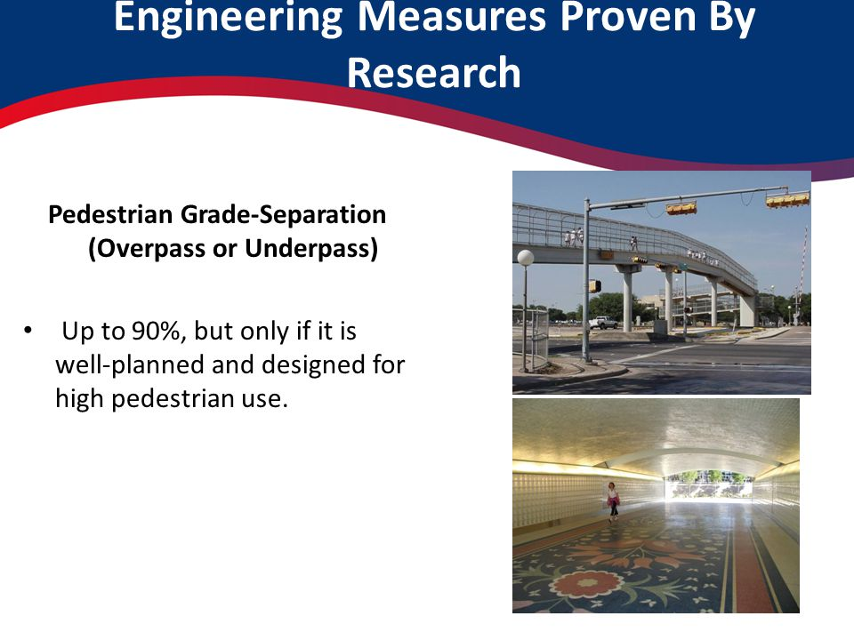 Pedestrian Grade-Separation (Overpass or Underpass) Up to 90%, but only if it is well-planned and designed for high pedestrian use.