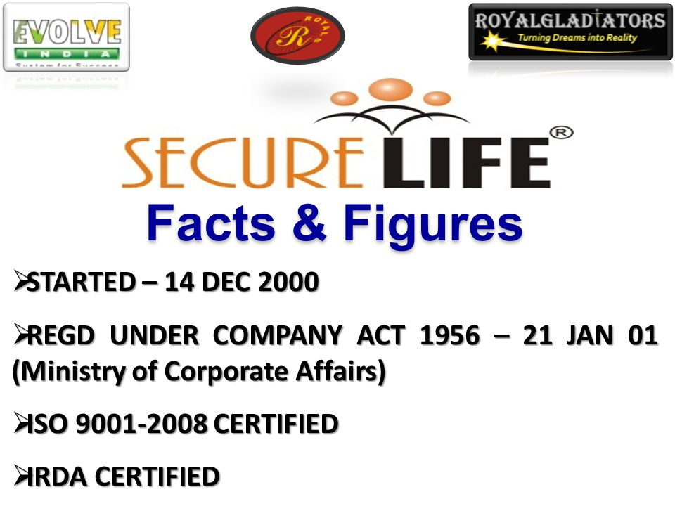 Facts & Figures  STARTED – 14 DEC 2000  REGD UNDER COMPANY ACT 1956 – 21 JAN 01 (Ministry of Corporate Affairs)  ISO 9001-2008 CERTIFIED  IRDA CERTIFIED