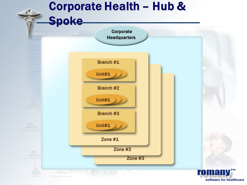 Corporate Health – Hub & Spoke