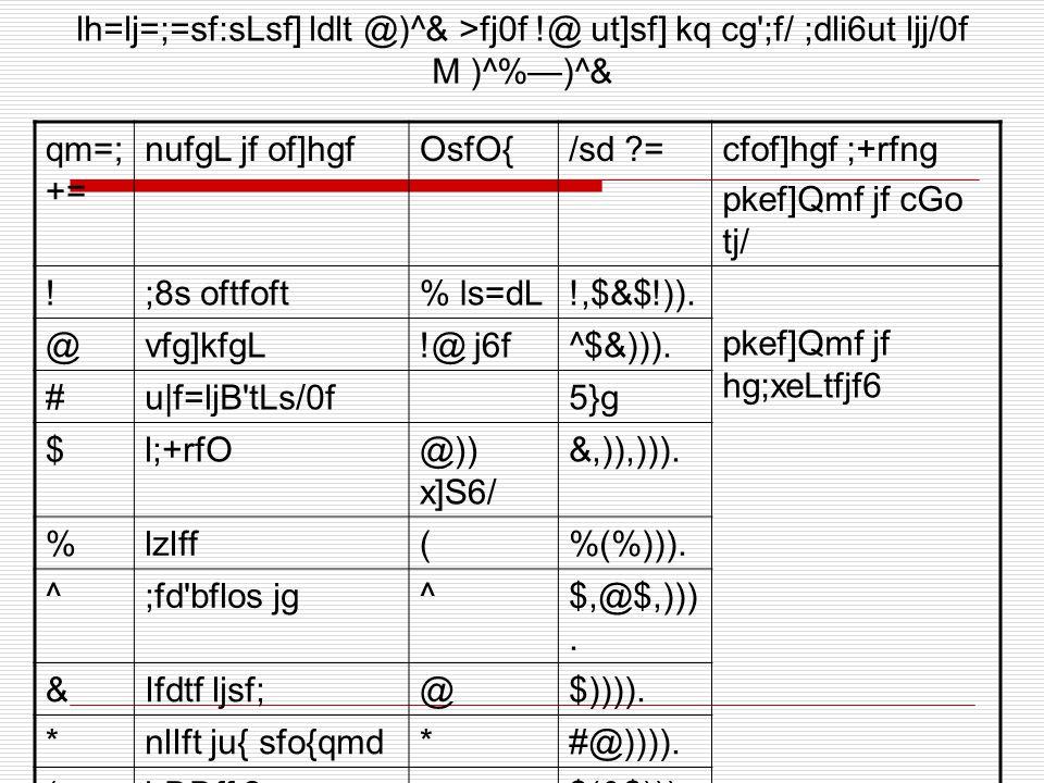 lh=lj=;=sf:sLsf] ldlt @)^& >fj0f !@ ut]sf] kq cg';f/ ;dli6ut ljj/0f M )^%—)^& qm=; += nufgL jf of]hgfOsfO{/sd ?=cfof]hgf ;+rfng pkef]Qmf jf cGo tj/ !;