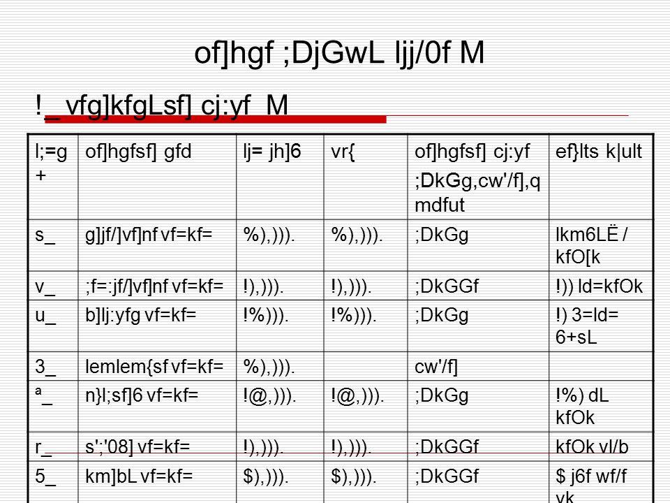 of]hgf ;DjGwL ljj/0f M !_ vfg]kfgLsf] cj:yf M l;=g + of]hgfsf] gfdlj= jh]6vr{of]hgfsf] cj:yf ;DkGg,cw'/f],q mdfut ef}lts k|ult s_g]jf/]vf]nf vf=kf=%),