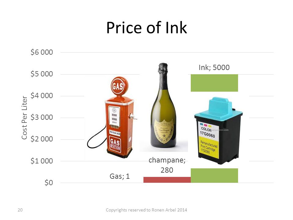 Price of Ink Copyrights reserved to Ronen Arbel 201420