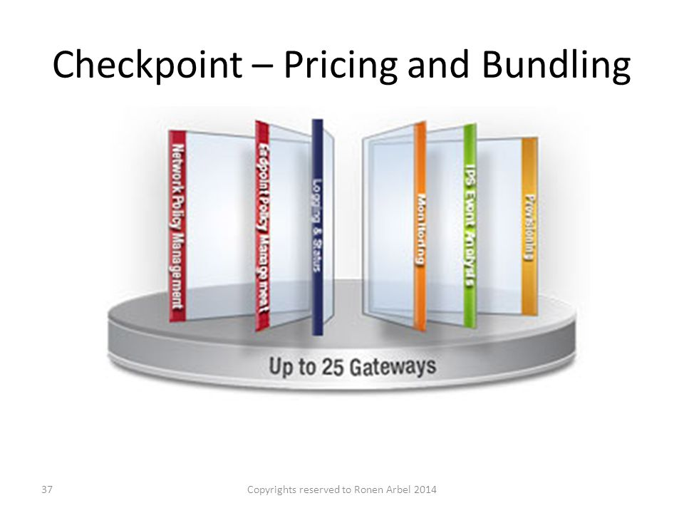 Checkpoint – Pricing and Bundling Copyrights reserved to Ronen Arbel 201437