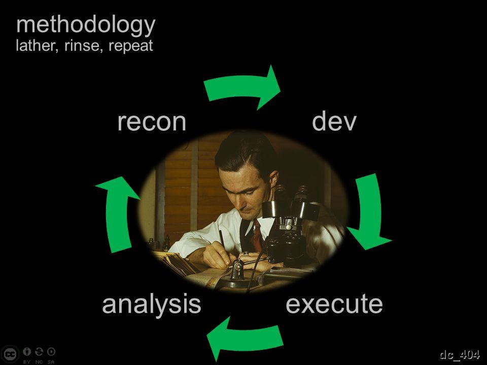 methodology lather, rinse, repeat dev executeanalysis recon