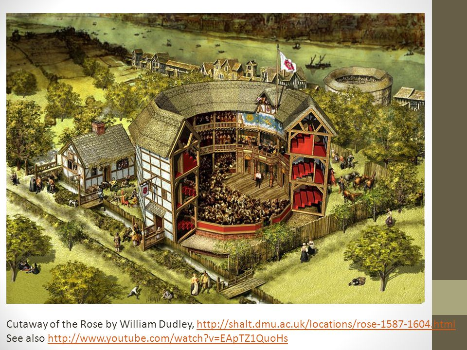Cutaway of the Rose by William Dudley, http://shalt.dmu.ac.uk/locations/rose-1587-1604.htmlhttp://shalt.dmu.ac.uk/locations/rose-1587-1604.html See also http://www.youtube.com/watch v=EApTZ1QuoHshttp://www.youtube.com/watch v=EApTZ1QuoHs