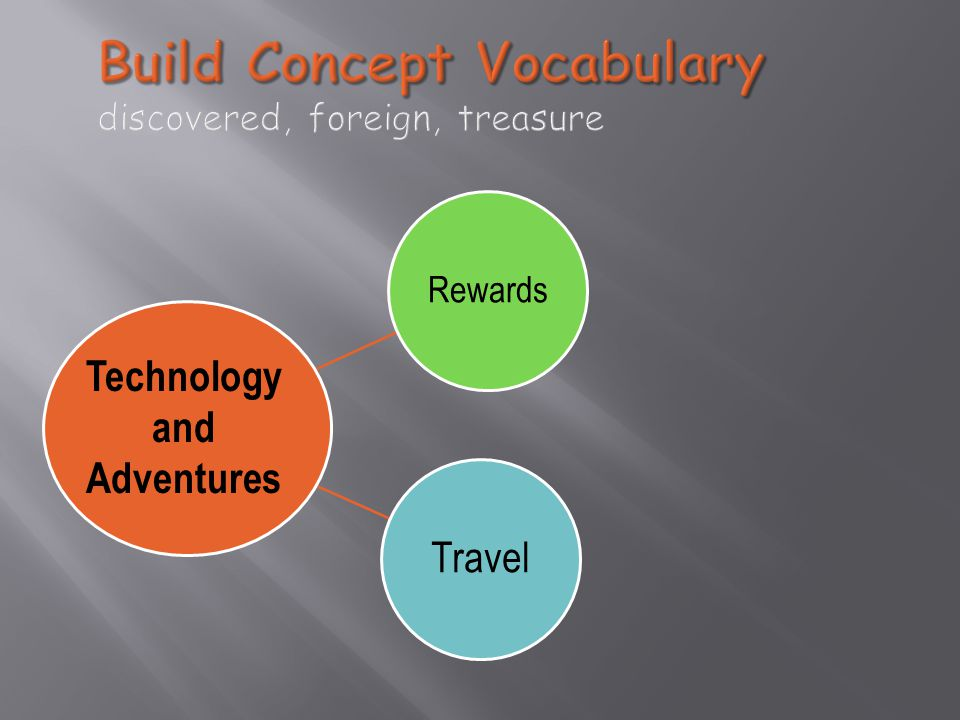 Rewards Travel Technology and Adventures