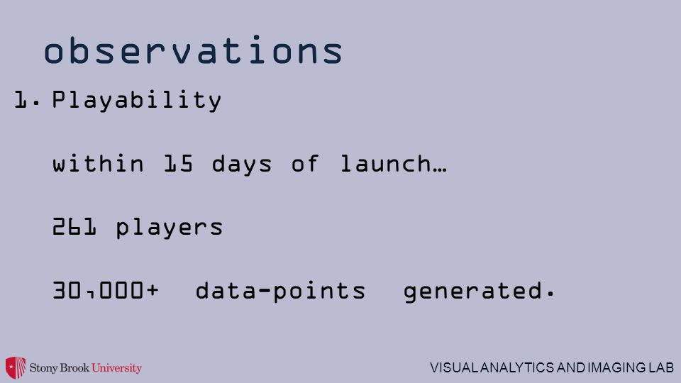 VISUAL ANALYTICS AND IMAGING LAB observations 1.Playability within 15 days of launch… 261 players 30,000+ data-points generated.