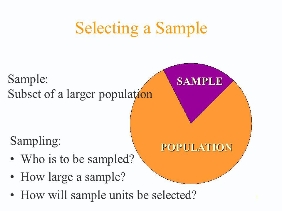 POPULATION SAMPLE Sample: Subset of a larger population Selecting a Sample Sampling: Who is to be sampled.