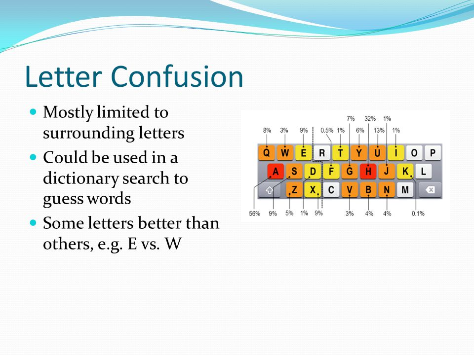 Letter Confusion Mostly limited to surrounding letters Could be used in a dictionary search to guess words Some letters better than others, e.g.