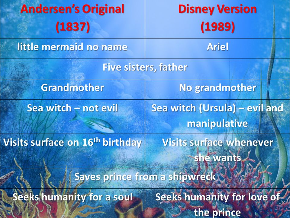 Andersen's Original (1837) Disney Version (1989) little mermaid no name Ariel Five sisters, father Grandmother No grandmother Sea witch – not evil Sea witch (Ursula) – evil and manipulative Visits surface on 16 th birthday Visits surface whenever she wants Saves prince from a shipwreck Seeks humanity for a soul Seeks humanity for love of the prince
