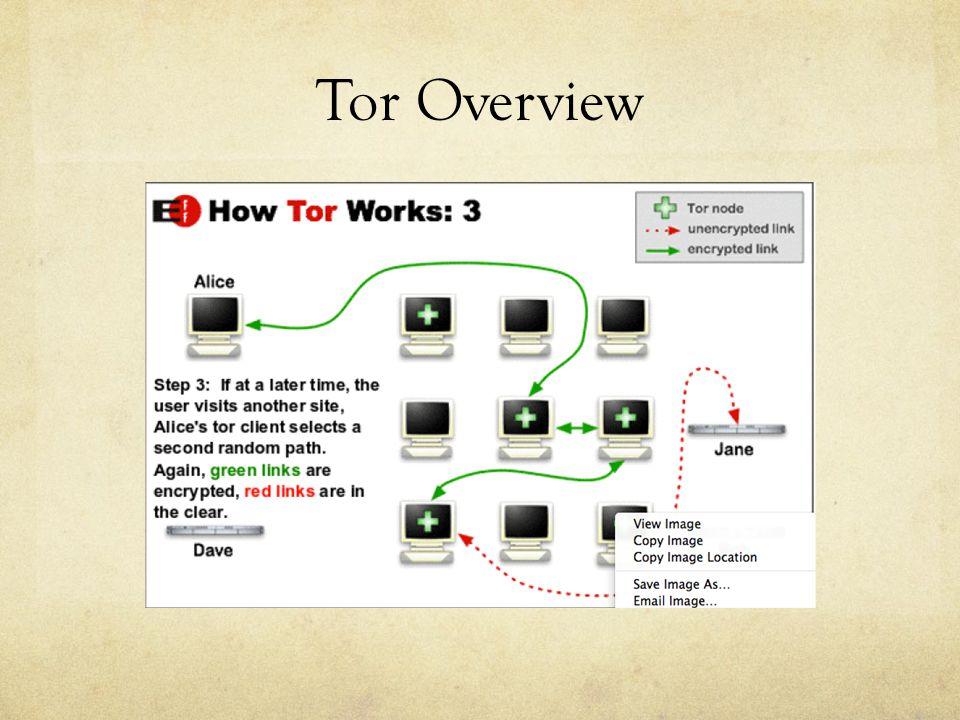 Works Cited Moghaddam, Li, Derakhshani, and Goldberg SkypeMorph: Protocol Obfuscation for Tor Bridges (n.d.): n.