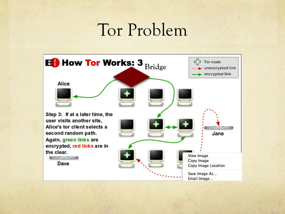 4 Ways to get Bridge IP https://Bridges.torproject.org will tell you few based on your IP address and location Mail bridges@torproject.orgbridges@torproject.org Via social network You can set up your own and tell your target users directly