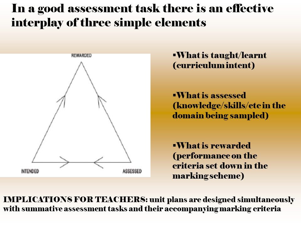In a good assessment task there is an effective interplay of three simple elements  What is taught/learnt (curriculum intent)  What is assessed (knowledge/skills/etc in the domain being sampled)  What is rewarded (performance on the criteria set down in the marking scheme) IMPLICATIONS FOR TEACHERS: unit plans are designed simultaneously with summative assessment tasks and their accompanying marking criteria