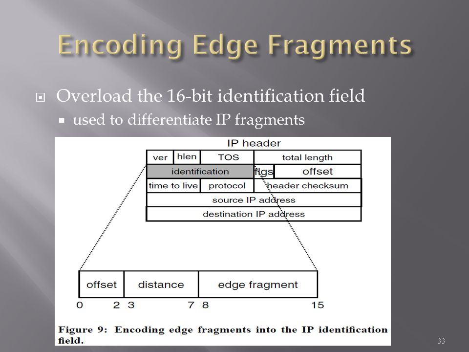  Overload the 16-bit identification field  used to differentiate IP fragments 33