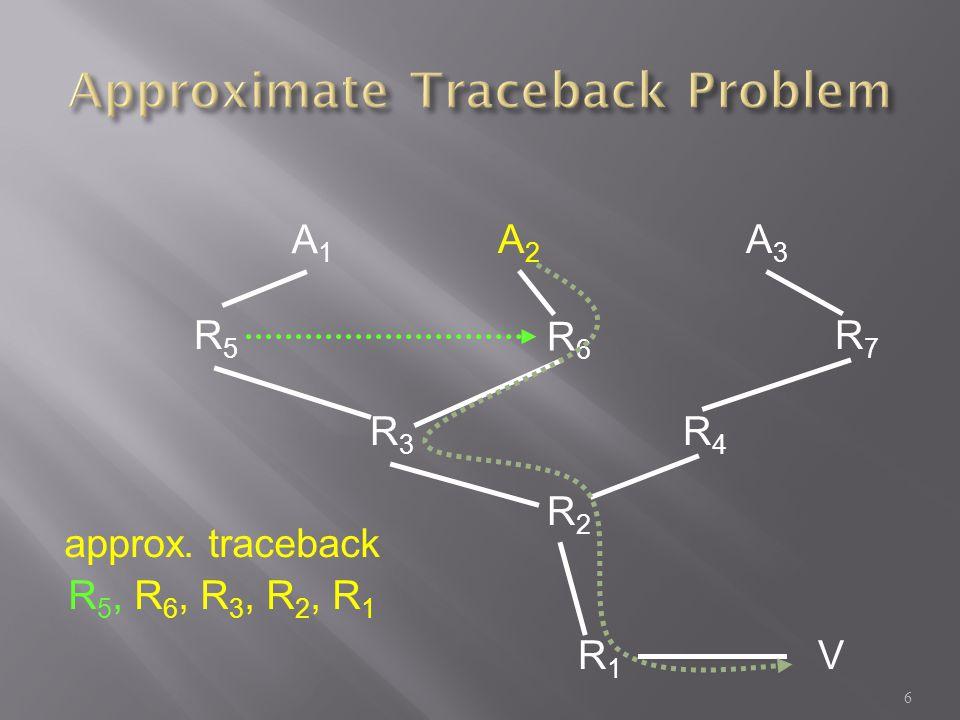 A1A1 A2A2 A3A3 R5R5 R3R3 R6R6 R7R7 R4R4 R2R2 R1R1 V approx. traceback R 5, R 6, R 3, R 2, R 1 6