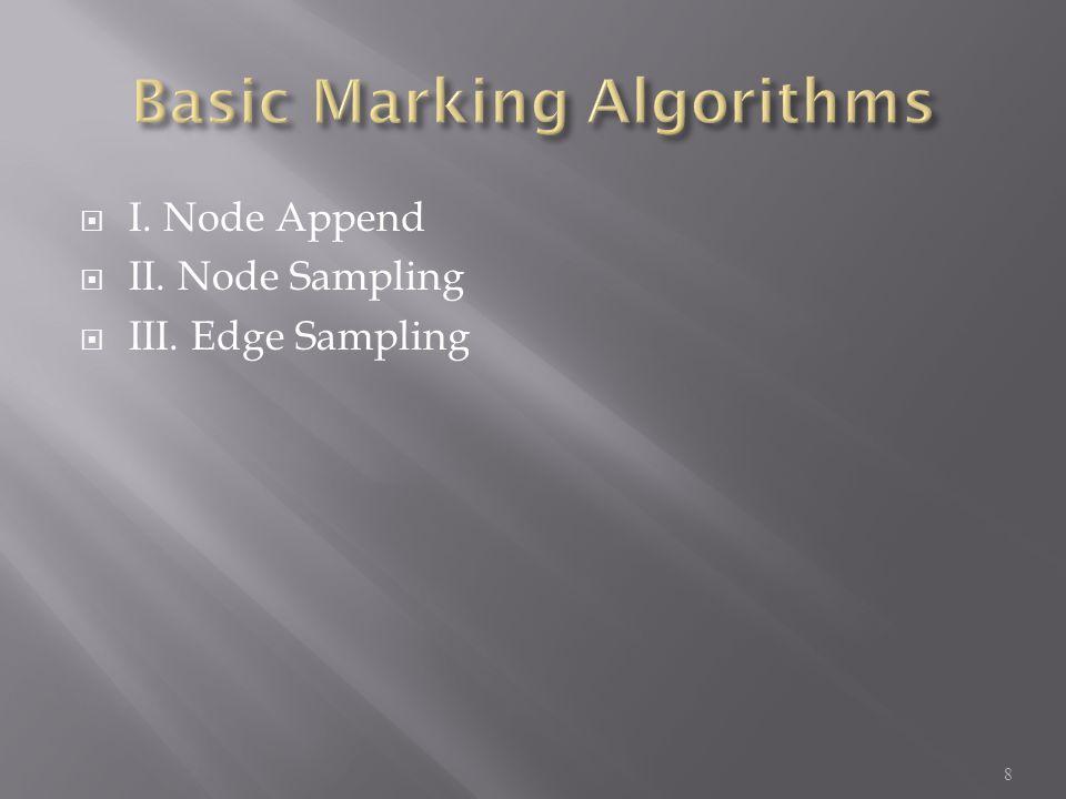  I. Node Append  II. Node Sampling  III. Edge Sampling 8