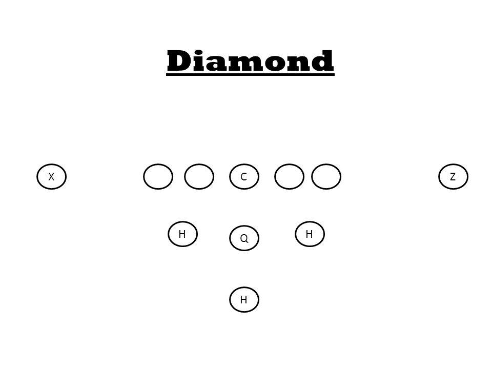 C Q HH H XZ Diamond