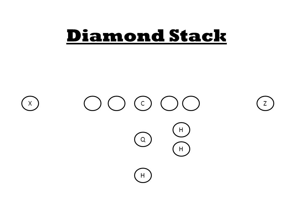 C Q H H H XZ Diamond Stack