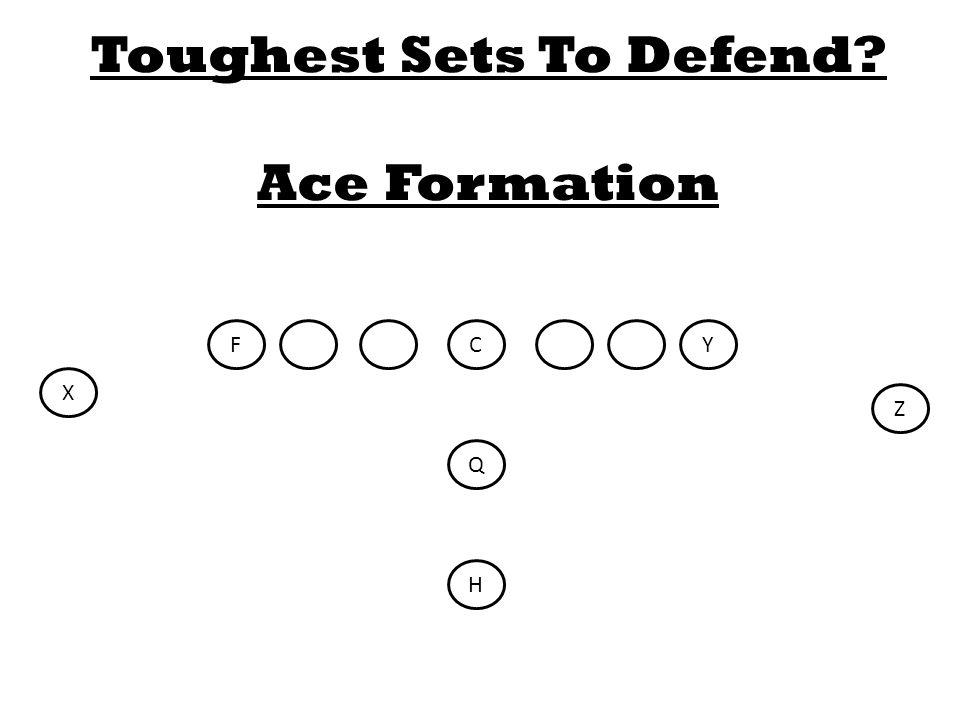 C Q FY H X Z Toughest Sets To Defend? Ace Formation
