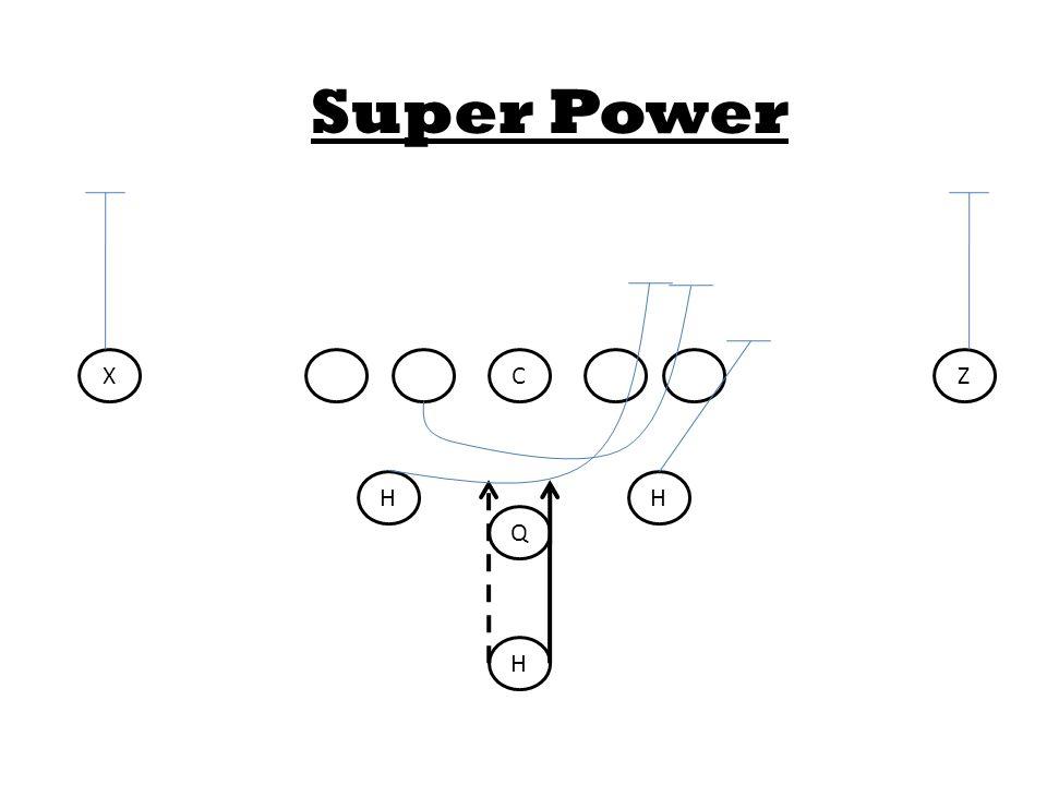 C Q HH H XZ Super Power