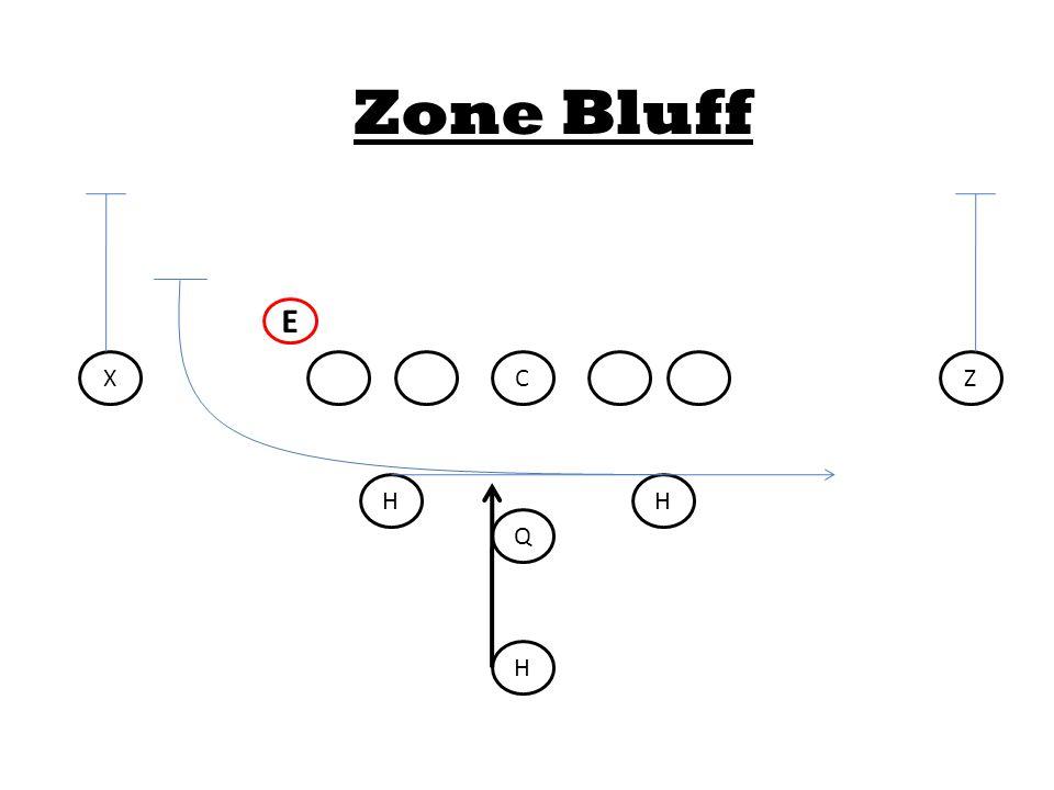 C Q HH H XZ Zone Bluff E
