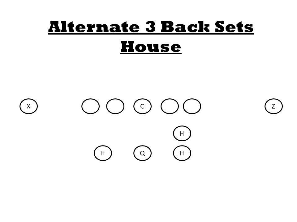 C Q H HH XZ Alternate 3 Back Sets House