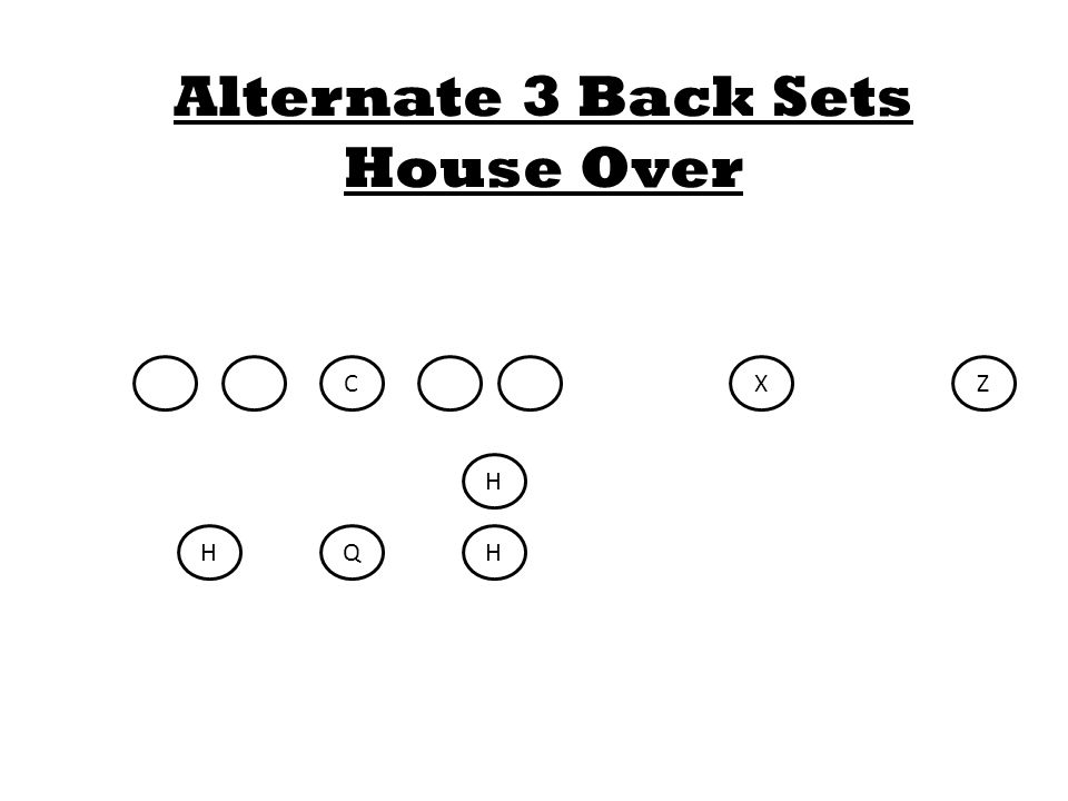 C Q H HH XZ Alternate 3 Back Sets House Over