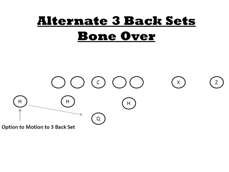 C Q H HH XZ Alternate 3 Back Sets Bone Over Option to Motion to 3 Back Set