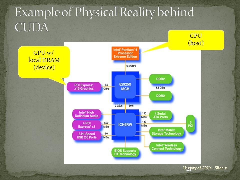 History of GPUs – Slide 21 21 CPU (host) GPU w/ local DRAM (device)