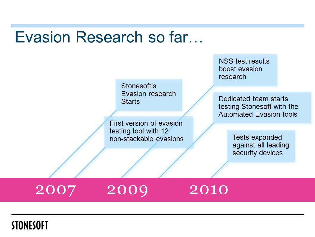 Evasion Research so far…