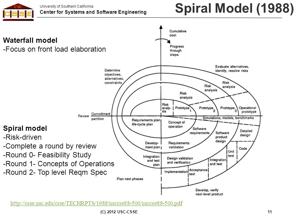 University of Southern California Center for Systems and Software Engineering Spiral Model (1988) (C) 2012 USC-CSSE11 http://csse.usc.edu/csse/TECHRPT