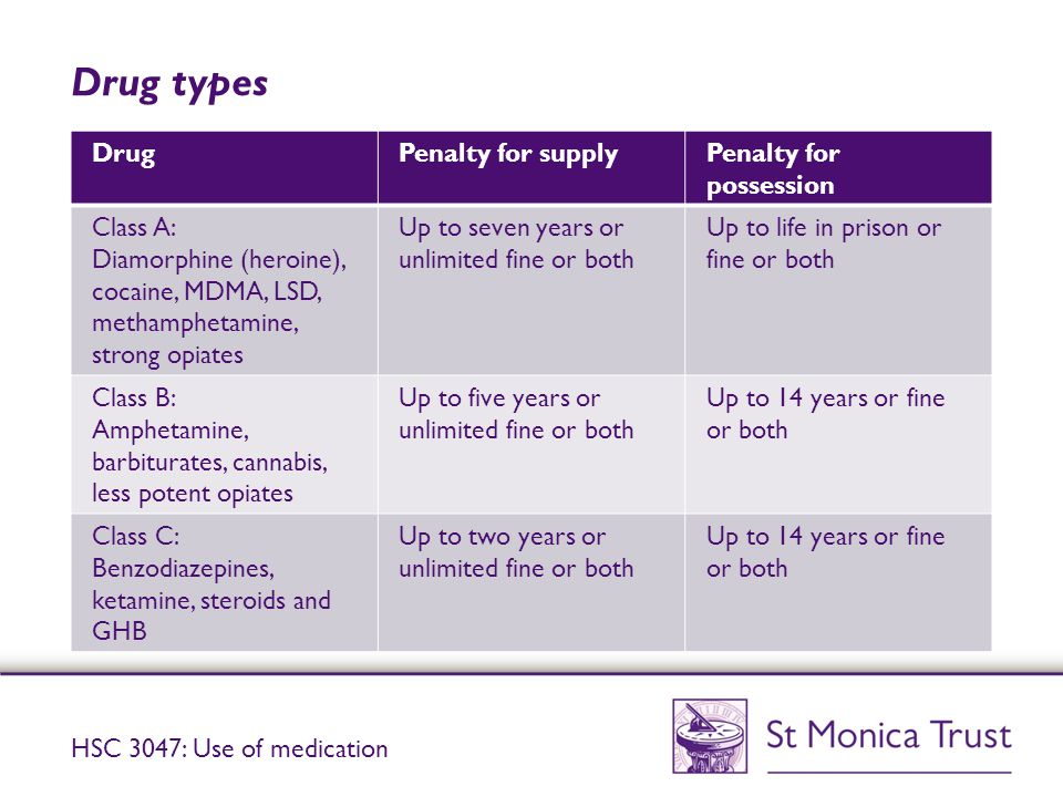 Drug types DrugPenalty for supplyPenalty for possession Class A: Diamorphine (heroine), cocaine, MDMA, LSD, methamphetamine, strong opiates Up to seven years or unlimited fine or both Up to life in prison or fine or both Class B: Amphetamine, barbiturates, cannabis, less potent opiates Up to five years or unlimited fine or both Up to 14 years or fine or both Class C: Benzodiazepines, ketamine, steroids and GHB Up to two years or unlimited fine or both Up to 14 years or fine or both HSC 3047: Use of medication