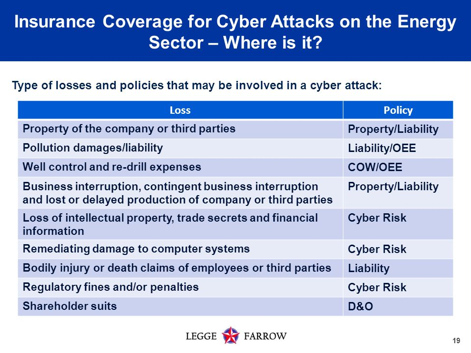 19 Insurance Coverage for Cyber Attacks on the Energy Sector – Where is it.