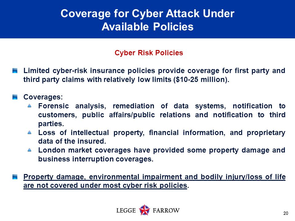 20 Coverage for Cyber Attack Under Available Policies Cyber Risk Policies Limited cyber-risk insurance policies provide coverage for first party and third party claims with relatively low limits ($10-25 million).
