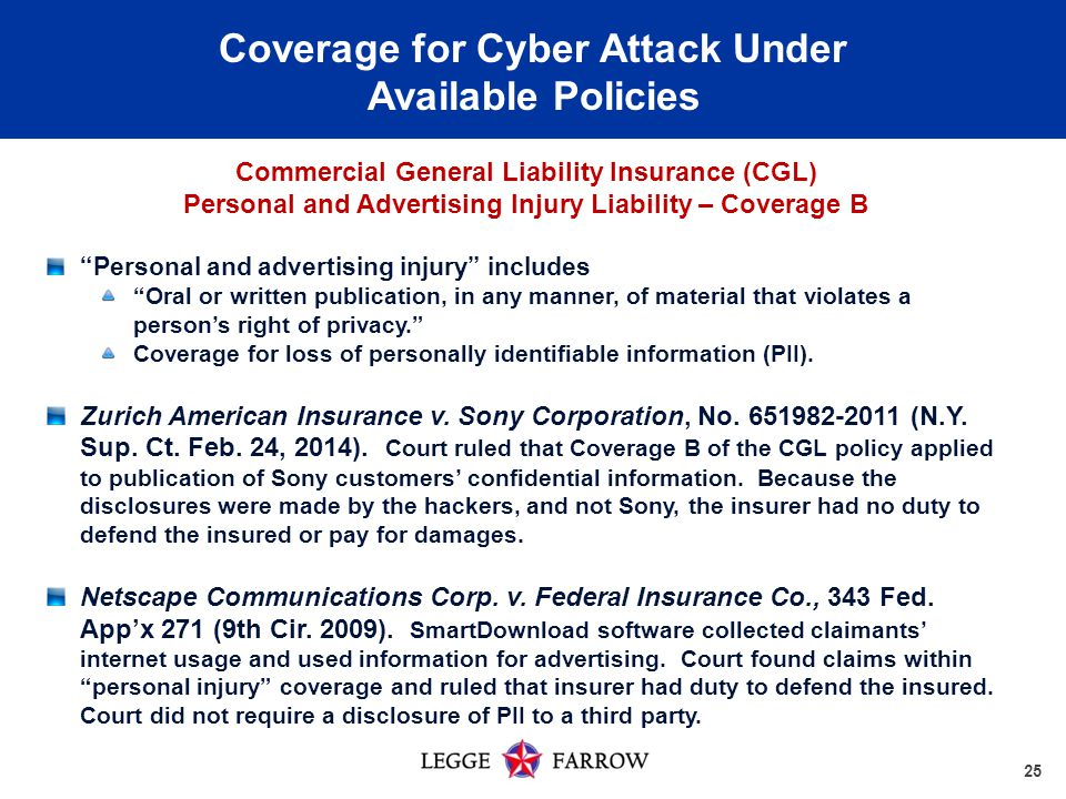 25 Coverage for Cyber Attack Under Available Policies Commercial General Liability Insurance (CGL) Personal and Advertising Injury Liability – Coverage B Personal and advertising injury includes Oral or written publication, in any manner, of material that violates a person's right of privacy. Coverage for loss of personally identifiable information (PII).