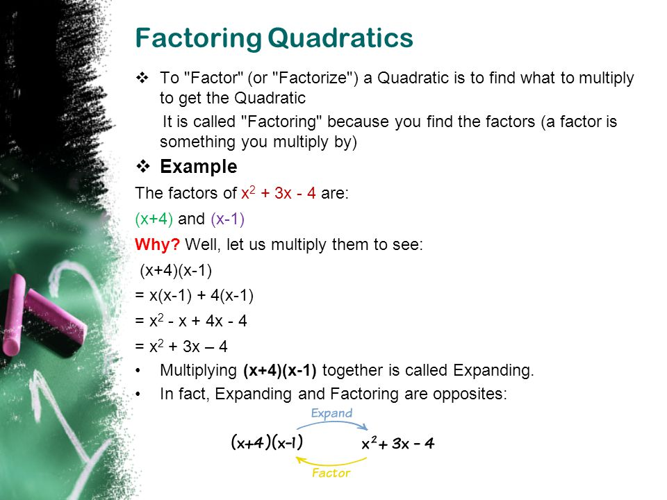 Examples of Factor To solve by factoring: 1.Set the equation equal to zero.