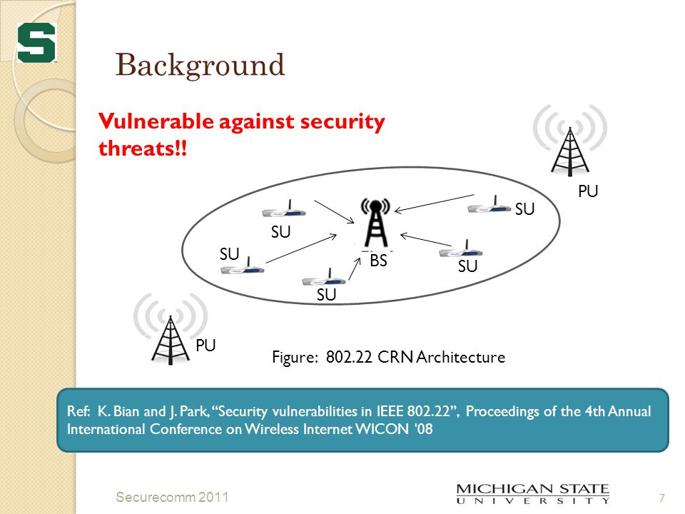 Background SU BS PU Figure: 802.22 CRN Architecture Vulnerable against security threats!.
