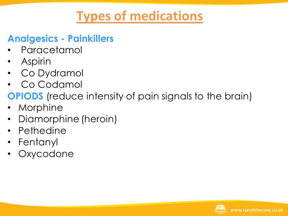 Types of medications Analgesics - Painkillers Paracetamol Aspirin Co Dydramol Co Codamol OPIODS (reduce intensity of pain signals to the brain) Morphi