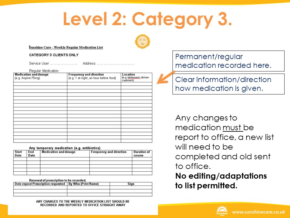 Level 2: Category 3. Permanent/regular medication recorded here. Clear information/direction how medication is given. Any changes to medication must b