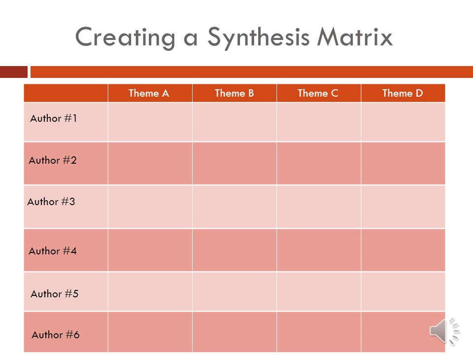 Use of the Synthesis Matrix  The synthesis matrix can be used to compare and contrast components of a research study (i.e., methodology, research participants, results, etc.)  Or it can be used to compare and contrast themes across studies.