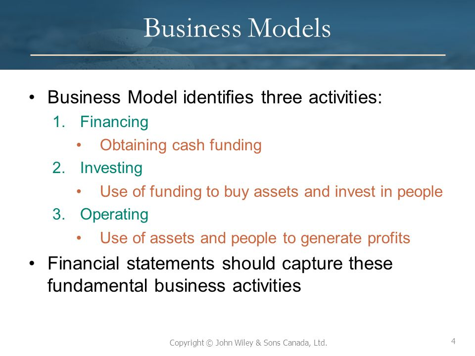 4 Copyright © John Wiley & Sons Canada, Ltd. Business Models Business Model identifies three activities: 1.Financing Obtaining cash funding 2.Investin