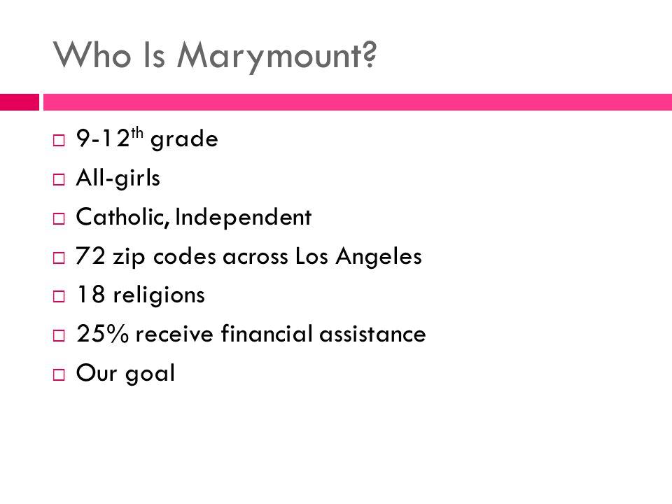 Who Is Marymount.