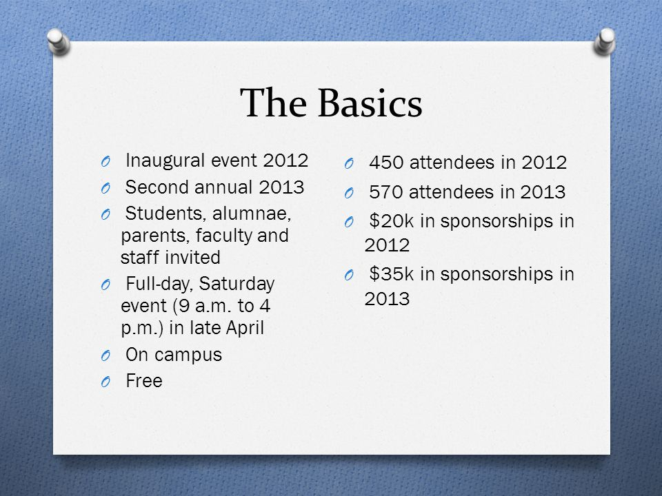 The Basics O Inaugural event 2012 O Second annual 2013 O Students, alumnae, parents, faculty and staff invited O Full-day, Saturday event (9 a.m. to 4