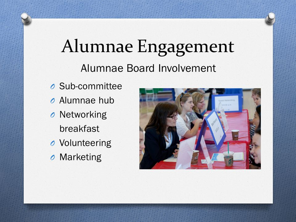 Alumnae Engagement Alumnae Board Involvement O Sub-committee O Alumnae hub O Networking breakfast O Volunteering O Marketing