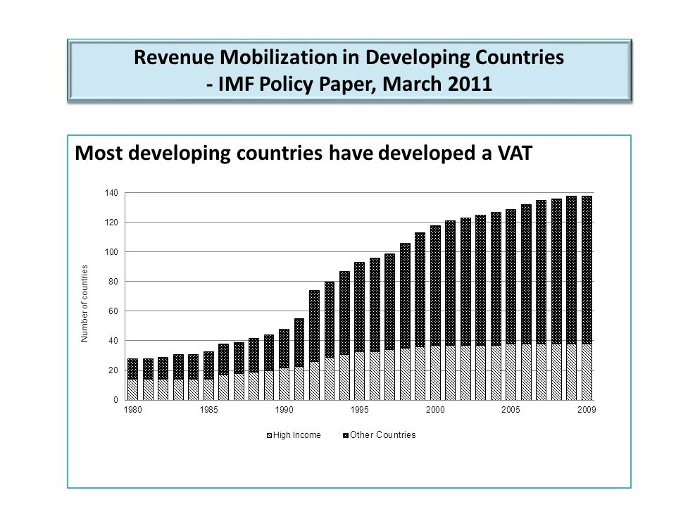 Revenue Mobilization in Developing Countries - IMF Policy Paper, March 2011 Revenue Mobilization in Developing Countries - IMF Policy Paper, March 2011 Most developing countries have developed a VAT