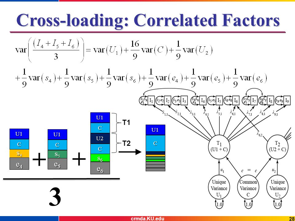 28 Cross-loading: Correlated Factors e5e5e5e5 s6s6s6s6 e6e6e6e6 + 3 U1 S4S4S4S4 e4e4e4e4 + S5S5S5S5 C U1 C U1 C U2 C U1 C T1 T2 crmda.KU.edu