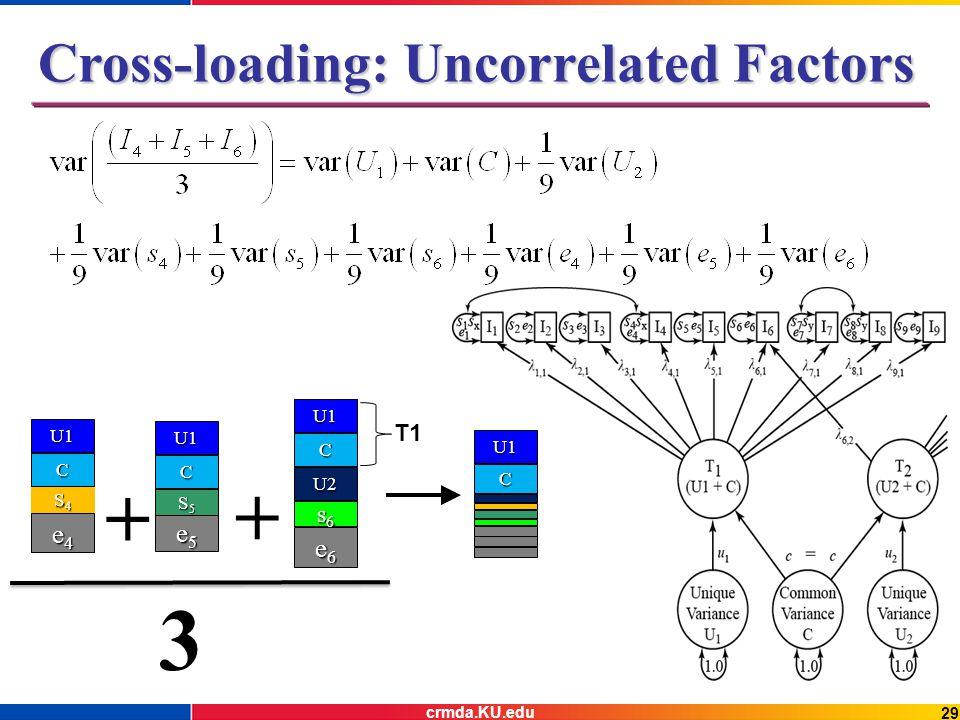 29 Cross-loading: Uncorrelated Factors 3 e5e5e5e5 s6s6s6s6 e6e6e6e6 + U1 S4S4S4S4 e4e4e4e4 + S5S5S5S5 C U1 C U1 C U2 U1 C T1 crmda.KU.edu