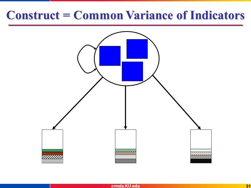 31 Construct = Common Variance of Indicators crmda.KU.edu