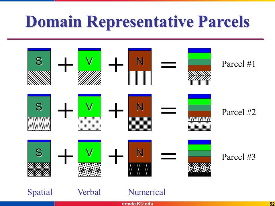 52 Domain Representative Parcels SV += N + SV += N + SV += N + Spatial Verbal Numerical Parcel #1 Parcel #3 Parcel #2 crmda.KU.edu