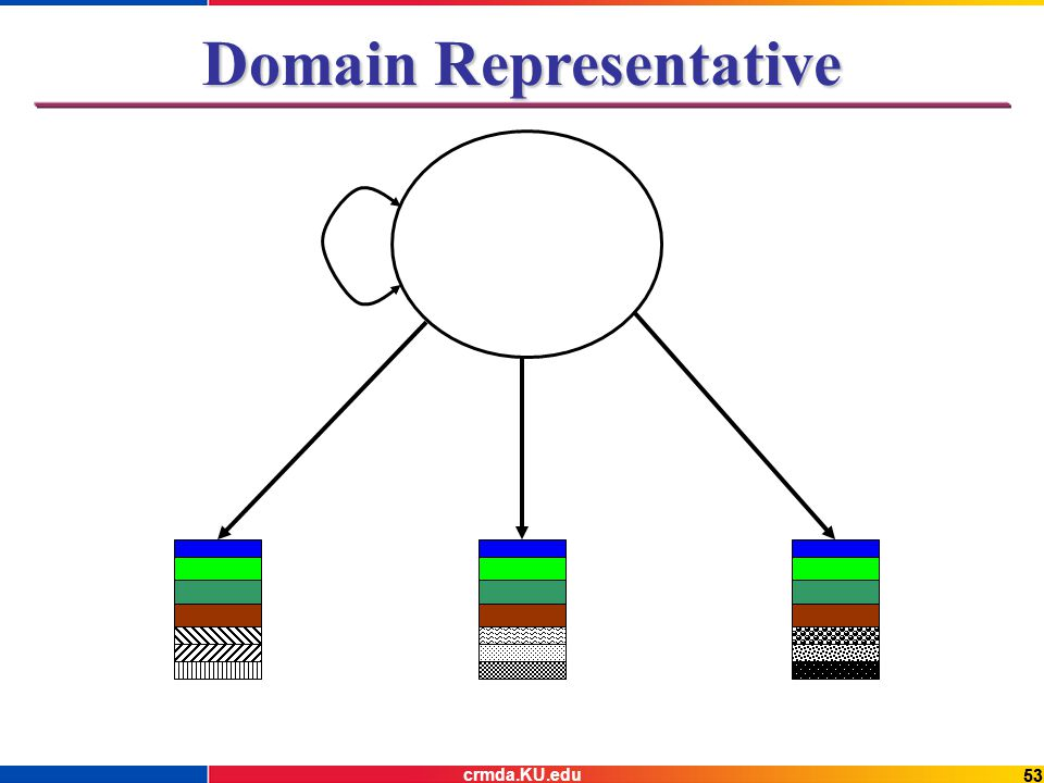 53 Domain Representative crmda.KU.edu
